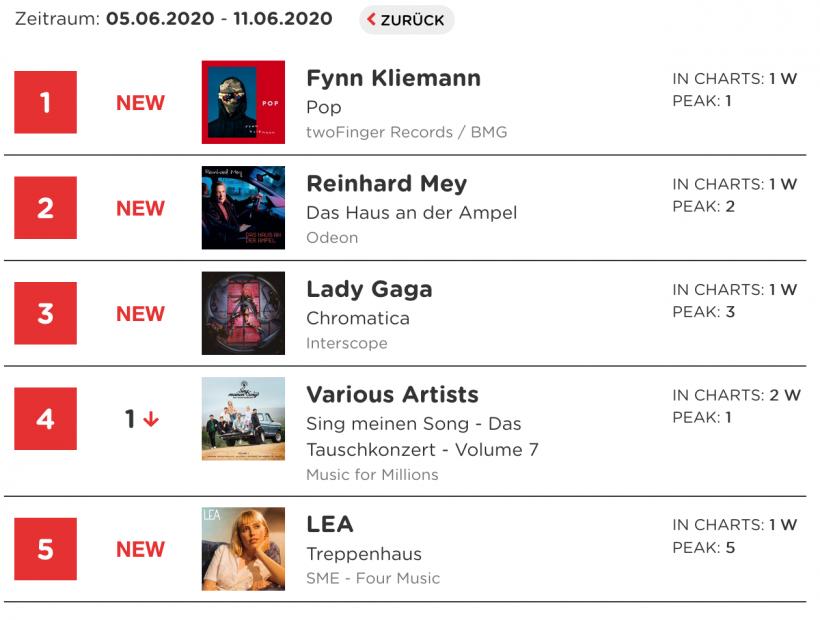 Albumcharts.png