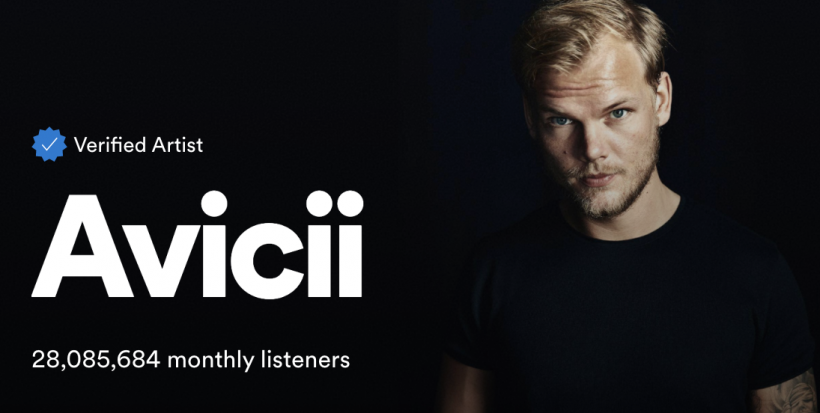 Avicii-Spotify.png
