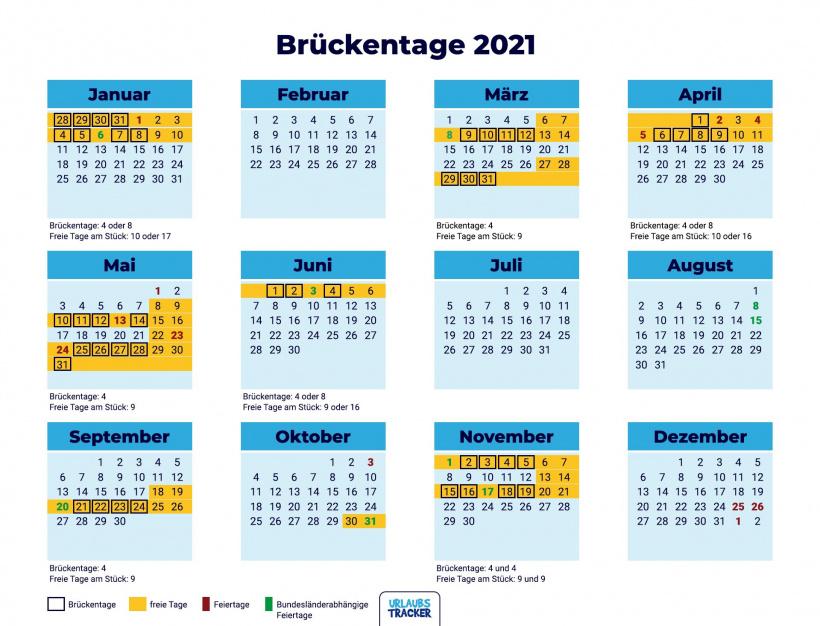 Alle Brückentage 2021 auf einen Blick