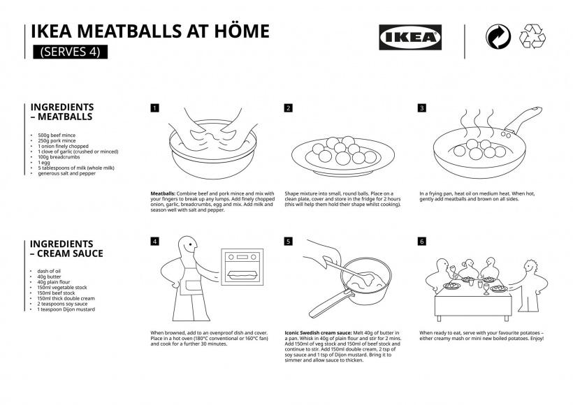 Das legendäre Köttbullar-Rezept aus dem Hause IKEA