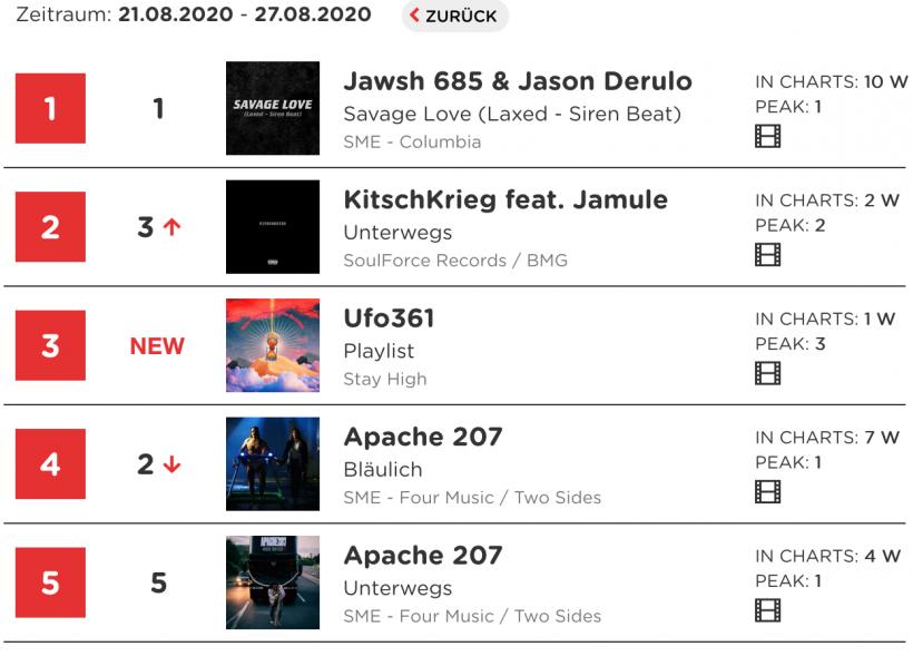 Jason-Derulo-an-der-Spitze-der-Charts.png