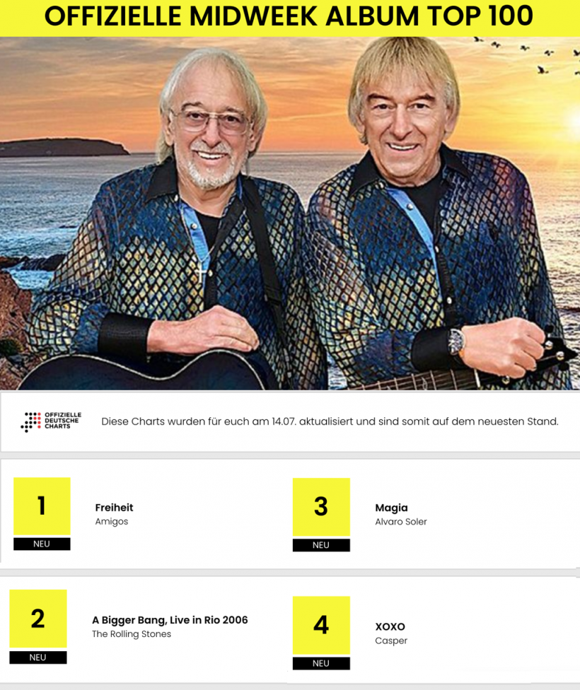 Midweek-Charts-14.07.2021.png