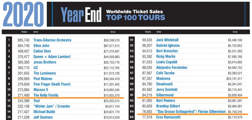 Top-100-Tours-2020.png